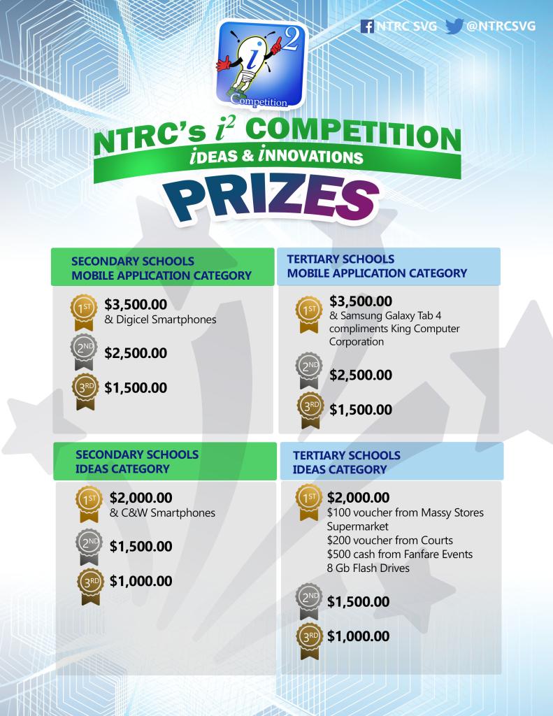 i-squared-prizes